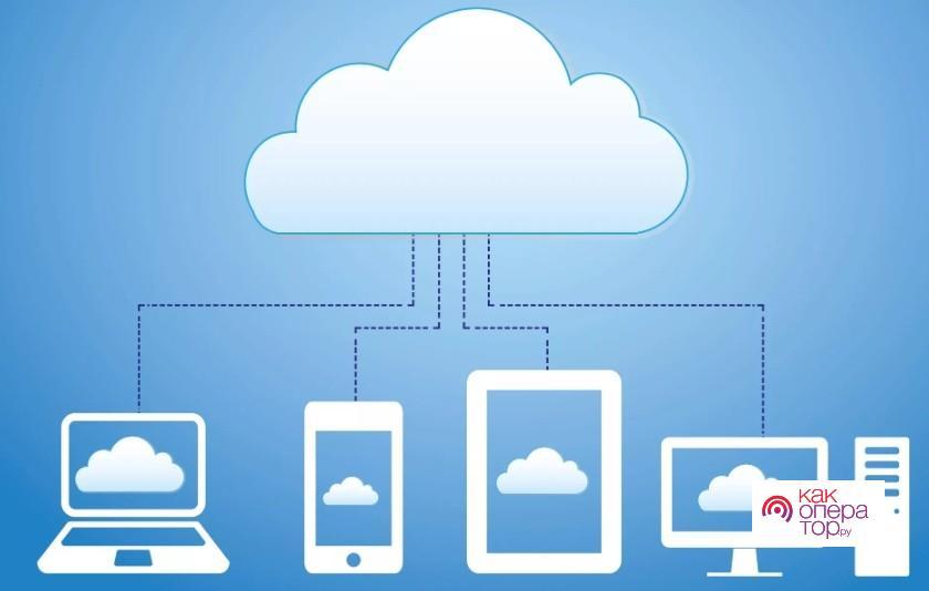 Что такое облако в интернете и как им пользоваться бесплатно?