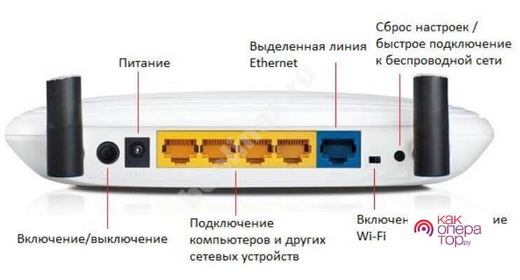 Неисправен роутер или Wi-Fi