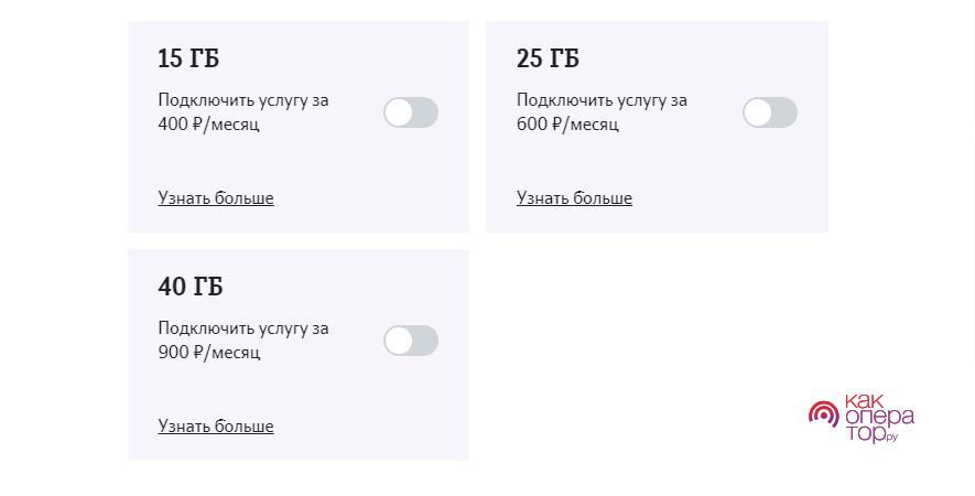 Описание тарифа «Интернет для устройств» Теле2